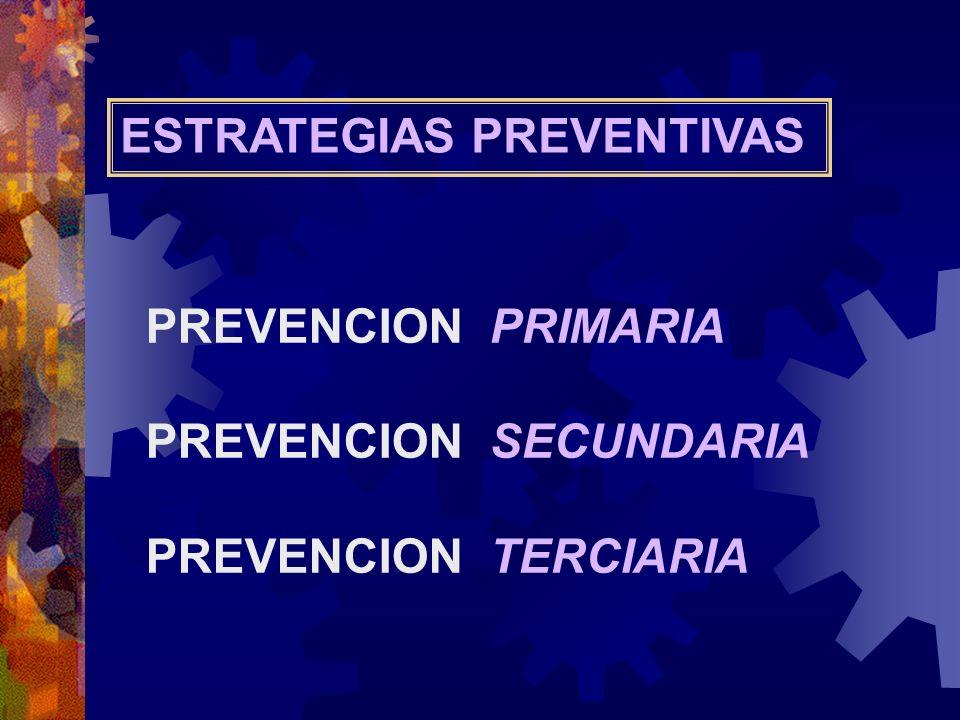 ESTRATEGIAS PREVENTIVAS PREVENCION PRIMARIA PREVENCION SECUNDARIA PREVENCION TERCIARIA