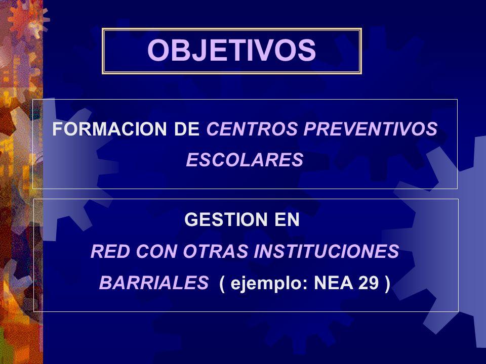 OBJETIVOS FORMACION DE CENTROS PREVENTIVOS ESCOLARES GESTION EN RED CON OTRAS INSTITUCIONES BARRIALES ( ejemplo: NEA 29 )