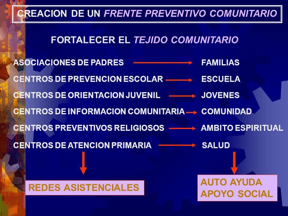 CREACION DE UN FRENTE PREVENTIVO COMUNITARIO FORTALECER EL TEJIDO COMUNITARIO ASOCIACIONES DE PADRES FAMILIAS CENTROS DE PREVENCION ESCOLAR ESCUELA CE