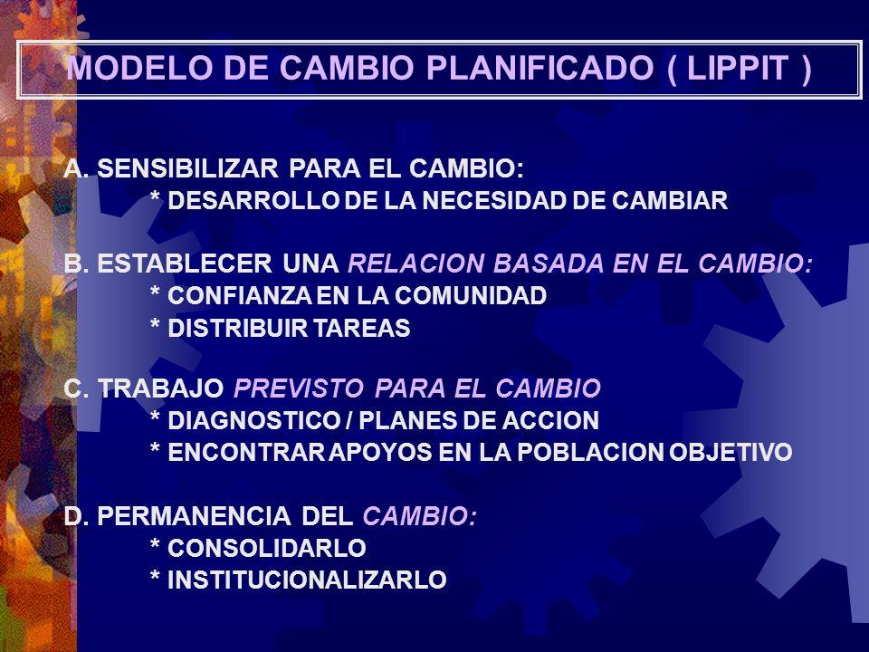 MODELO DE CAMBIO PLANIFICADO ( LIPPIT ) A. SENSIBILIZAR PARA EL CAMBIO: * DESARROLLO DE LA NECESIDAD DE CAMBIAR B. ESTABLECER UNA RELACION BASADA EN E
