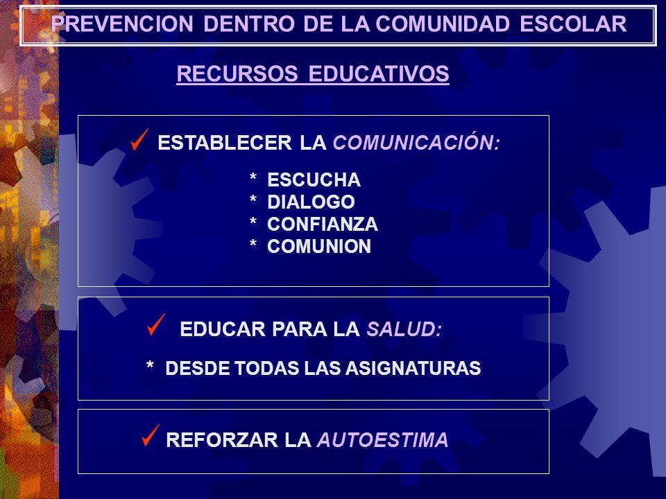 PREVENCION DENTRO DE LA COMUNIDAD ESCOLAR ESTABLECER LA COMUNICACIÓN: * ESCUCHA * DIALOGO * CONFIANZA * COMUNION EDUCAR PARA LA SALUD: * DESDE TODAS L