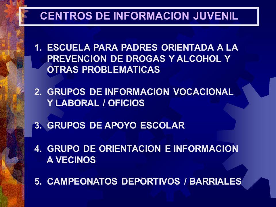 CENTROS DE INFORMACION JUVENIL 1. ESCUELA PARA PADRES ORIENTADA A LA PREVENCION DE DROGAS Y ALCOHOL Y OTRAS PROBLEMATICAS 2. GRUPOS DE INFORMACION VOC