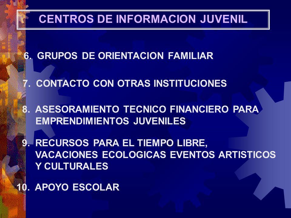 6. GRUPOS DE ORIENTACION FAMILIAR 7. CONTACTO CON OTRAS INSTITUCIONES 8. ASESORAMIENTO TECNICO FINANCIERO PARA EMPRENDIMIENTOS JUVENILES 9. RECURSOS P