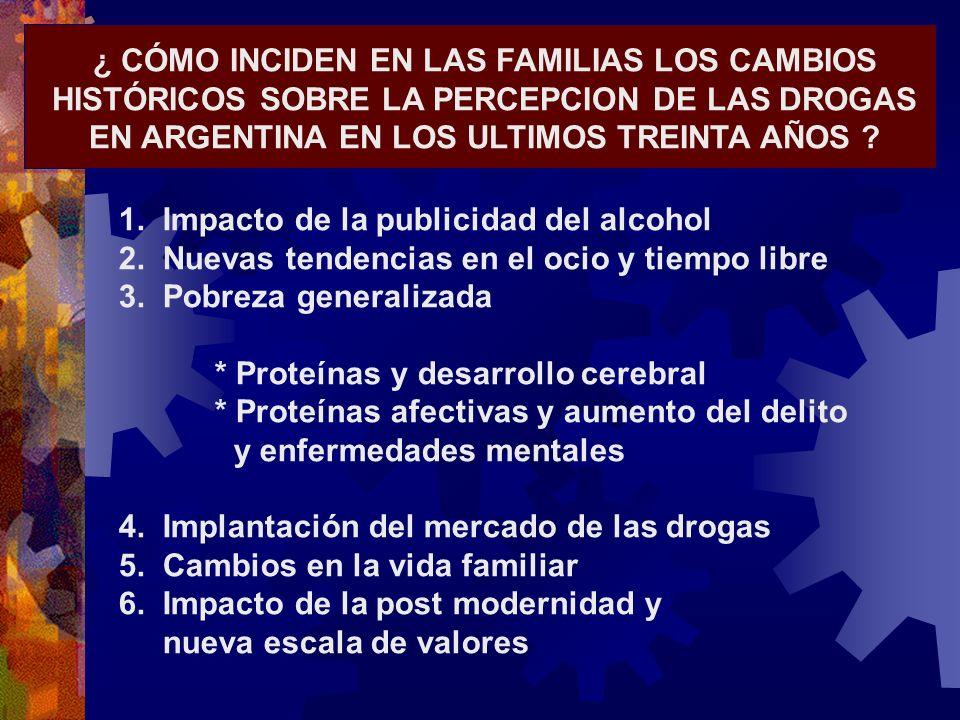 ¿ CÓMO INCIDEN EN LAS FAMILIAS LOS CAMBIOS HISTÓRICOS SOBRE LA PERCEPCION DE LAS DROGAS EN ARGENTINA EN LOS ULTIMOS TREINTA AÑOS ? 1. Impacto de la pu
