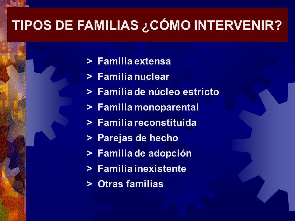 TIPOS DE FAMILIAS ¿CÓMO INTERVENIR? > Familia extensa > Familia nuclear > Familia de núcleo estricto > Familia monoparental > Familia reconstituída >