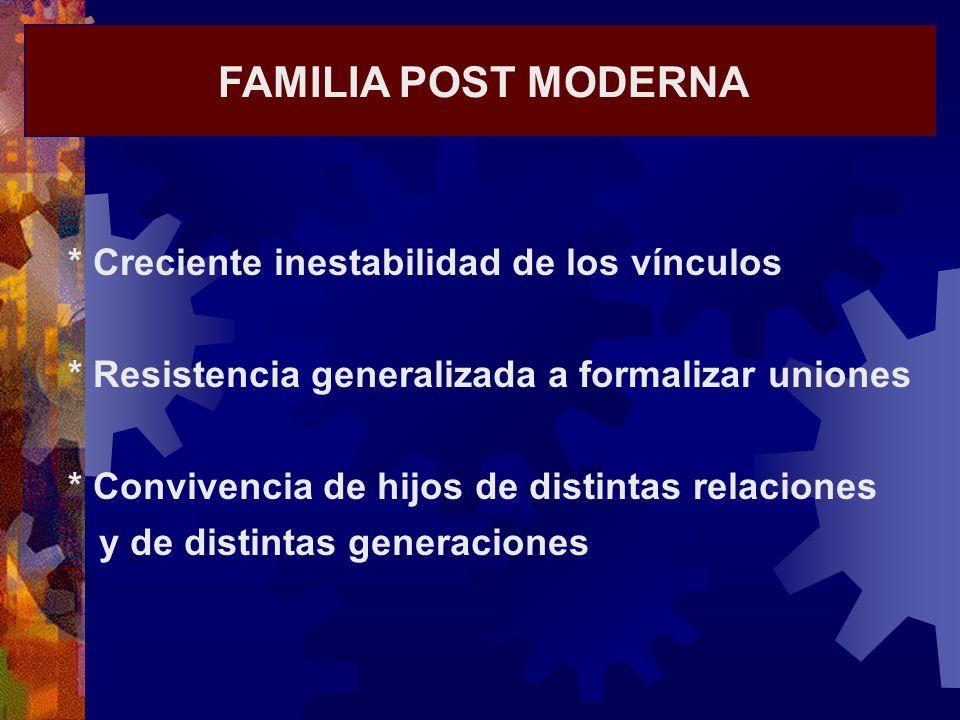 FAMILIA POST MODERNA * Creciente inestabilidad de los vínculos * Resistencia generalizada a formalizar uniones * Convivencia de hijos de distintas rel