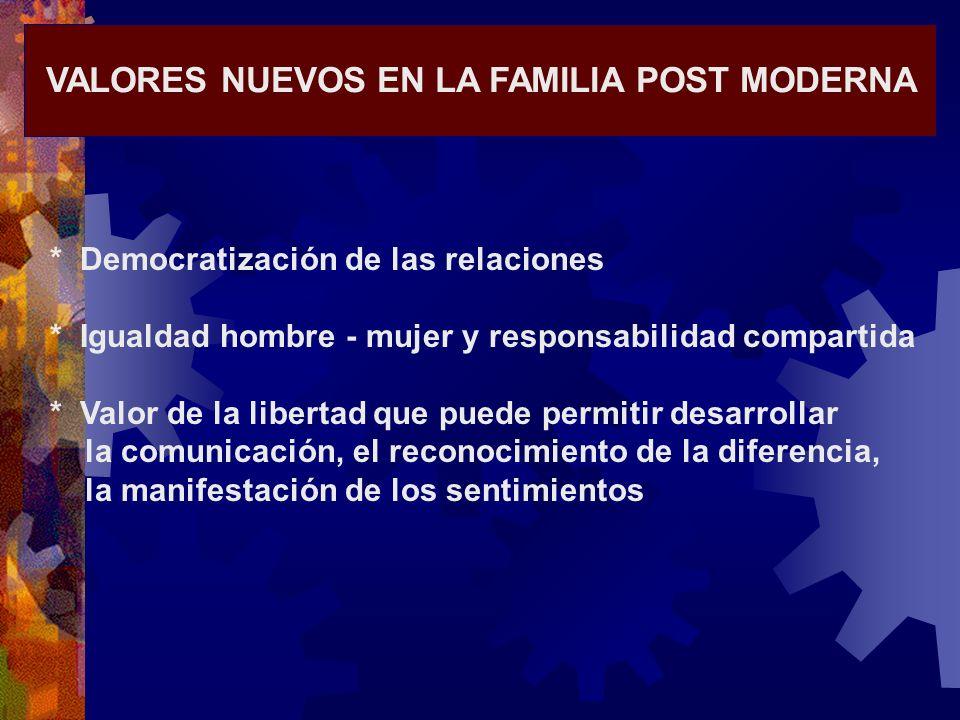 VALORES NUEVOS EN LA FAMILIA POST MODERNA * Democratización de las relaciones * Igualdad hombre - mujer y responsabilidad compartida * Valor de la lib