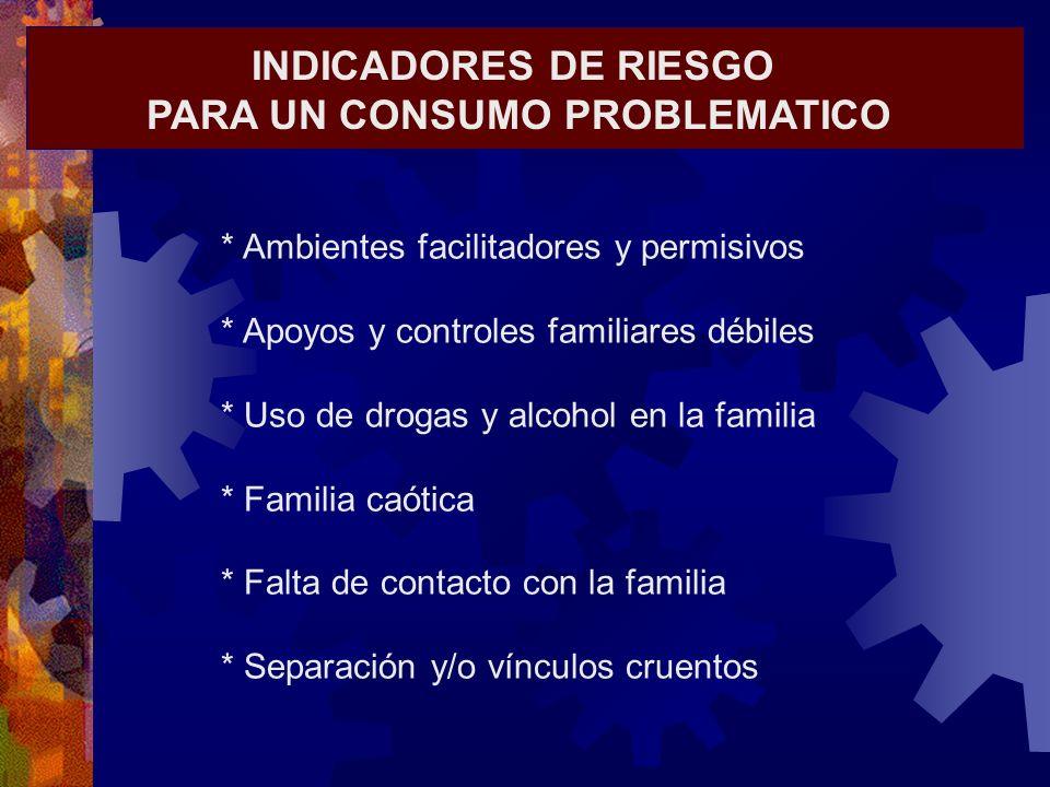 INDICADORES DE RIESGO PARA UN CONSUMO PROBLEMATICO * Ambientes facilitadores y permisivos * Apoyos y controles familiares débiles * Uso de drogas y al