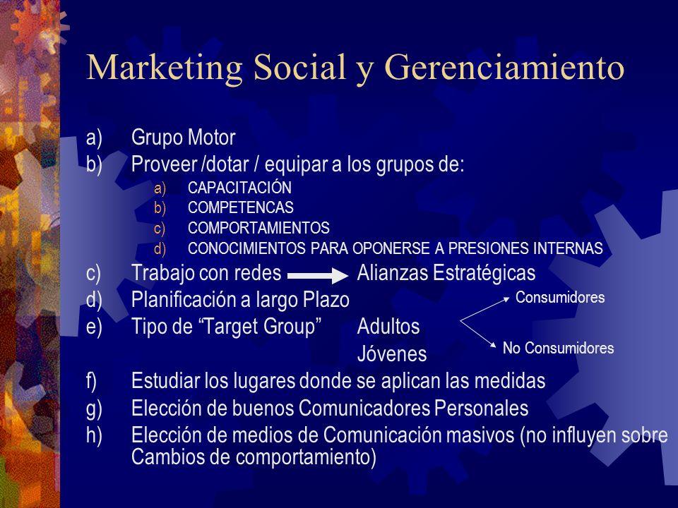 Marketing Social y Gerenciamiento a)Grupo Motor b)Proveer /dotar / equipar a los grupos de: a)CAPACITACIÓN b)COMPETENCAS c)COMPORTAMIENTOS d)CONOCIMIE