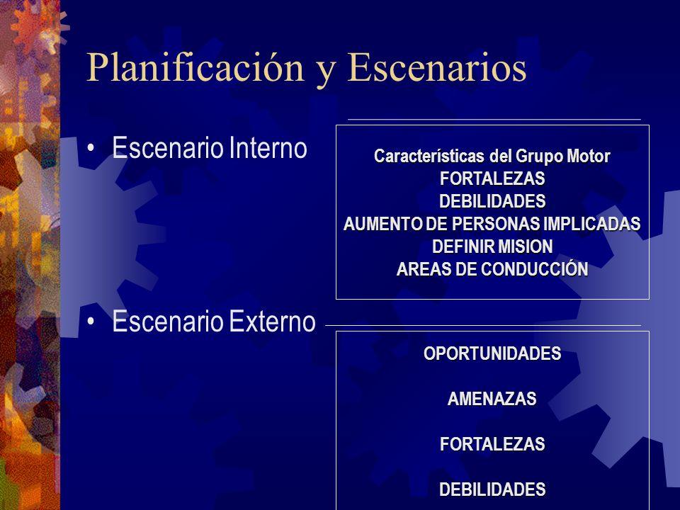 Planificación y Escenarios Escenario Interno Escenario Externo Características del Grupo Motor FORTALEZASDEBILIDADES AUMENTO DE PERSONAS IMPLICADAS DE
