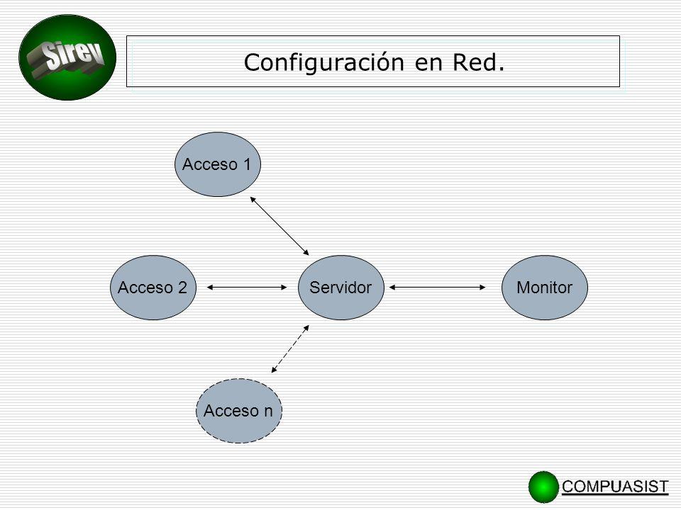 Configuración en Red. ServidorMonitor Acceso n Acceso 1 Acceso 2