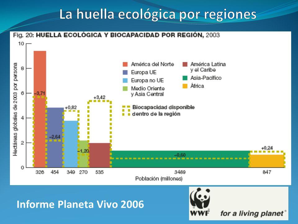 Agricultura orgánica sustentable en pequeña escala basada en técnicas agrícolas ancestrales de diferentes culturas y épocas, sustentadas científicamente por John Jeavons y agrupadas en 8 principios.