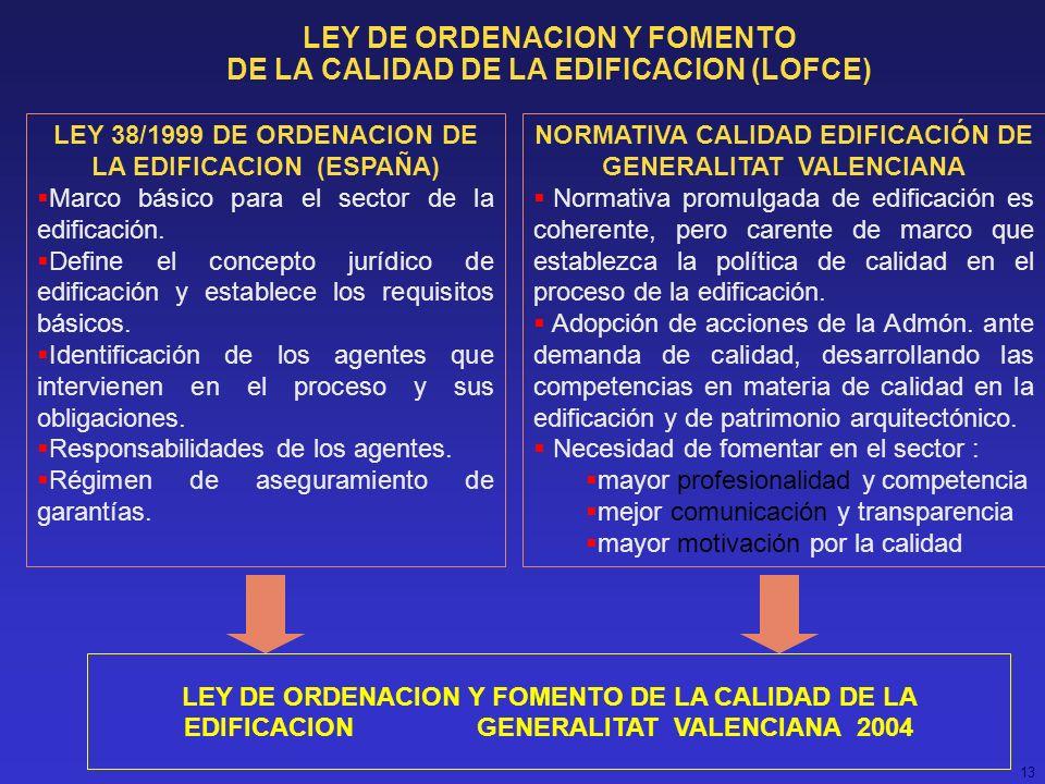 13 LEY DE ORDENACION Y FOMENTO DE LA CALIDAD DE LA EDIFICACION (LOFCE) LEY DE ORDENACION Y FOMENTO DE LA CALIDAD DE LA EDIFICACION GENERALITAT VALENCIANA 2004 LEY 38/1999 DE ORDENACION DE LA EDIFICACION (ESPAÑA) Marco básico para el sector de la edificación.