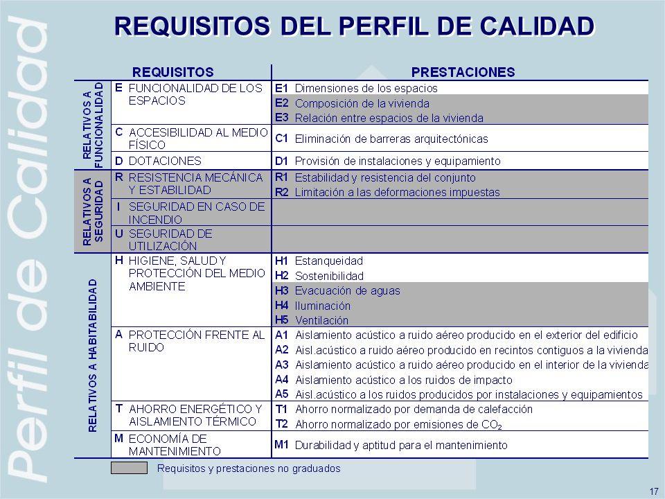 17 REQUISITOS DEL PERFIL DE CALIDAD