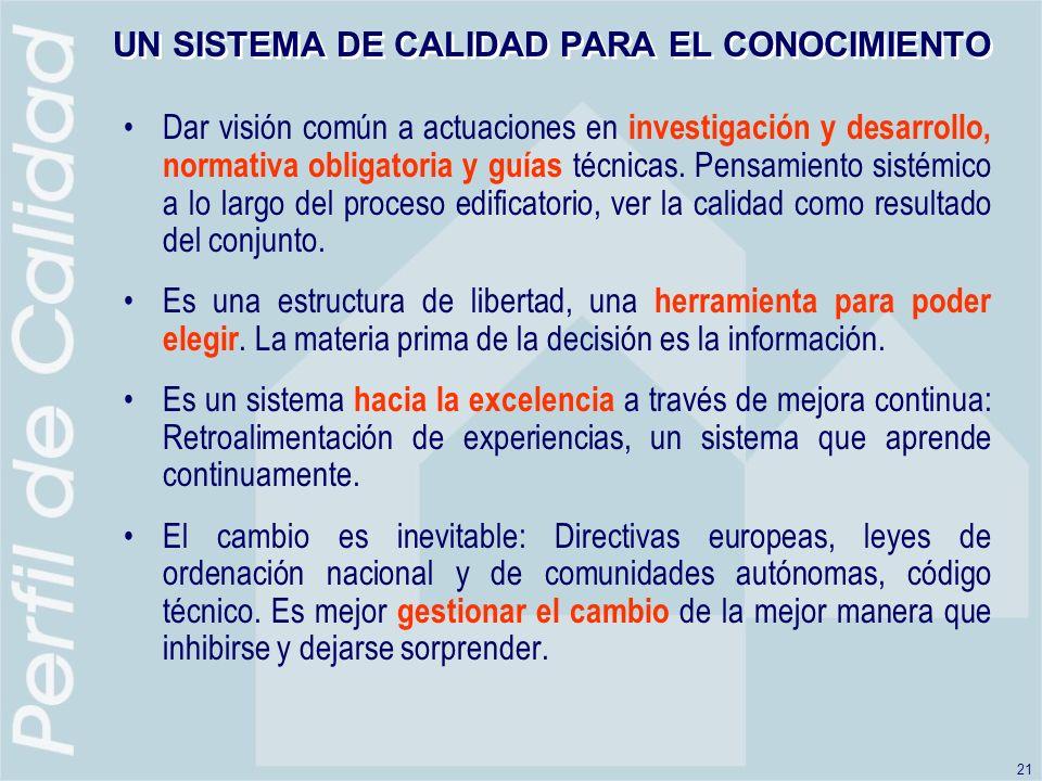 21 Dar visión común a actuaciones en investigación y desarrollo, normativa obligatoria y guías técnicas.