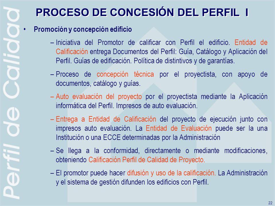 22 PROCESO DE CONCESIÓN DEL PERFIL I Promoción y concepción edificio –Iniciativa del Promotor de calificar con Perfil el edificio.