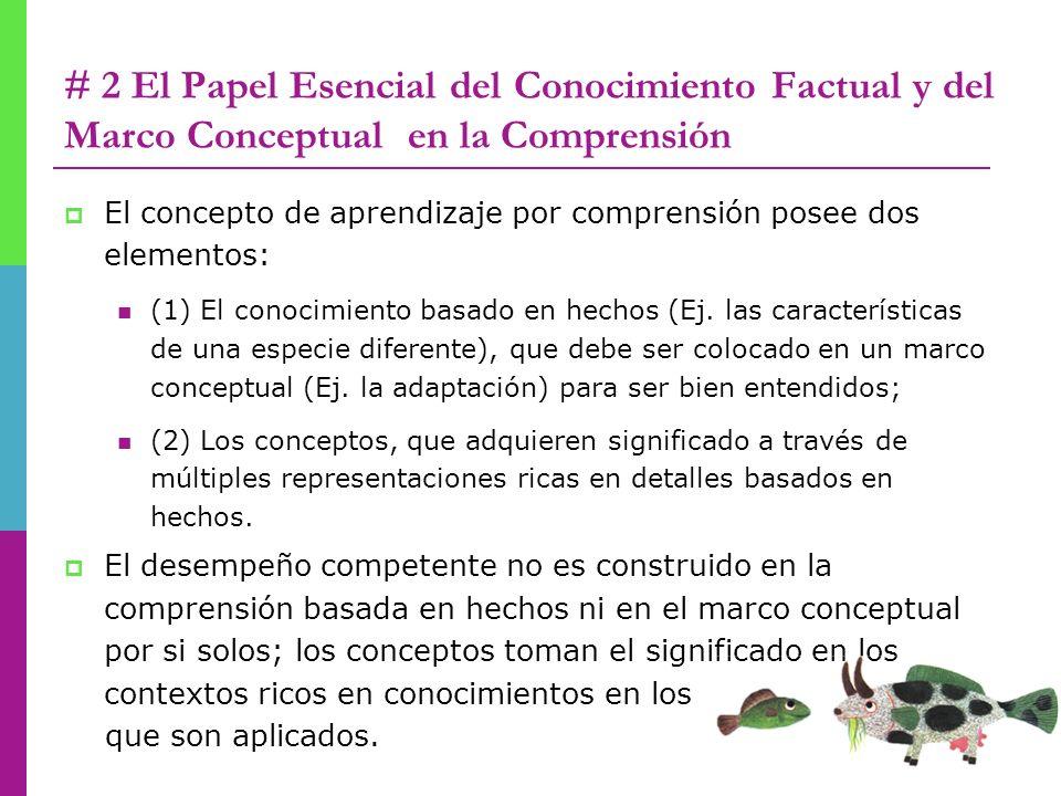# 2 El Papel Esencial del Conocimiento Factual y del Marco Conceptual en la Comprensión El concepto de aprendizaje por comprensión posee dos elementos