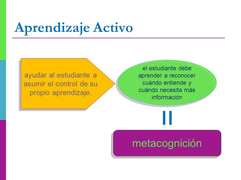 Aprendizaje Activo ayudar al estudiante a asumir el control de su propio aprendizaje. el estudiante debe aprender a reconocer cuándo entiende y cuándo