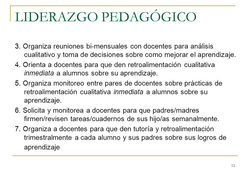 11 LIDERAZGO PEDAGÓGICO 3.