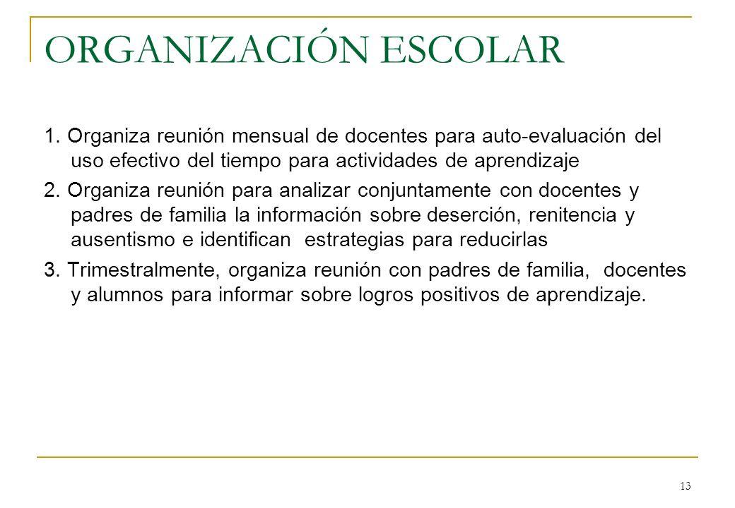 13 ORGANIZACIÓN ESCOLAR 1.