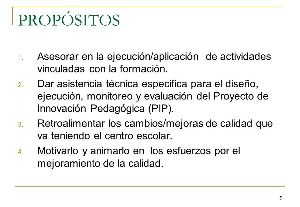 5 PROPÓSITOS 1.Asesorar en la ejecución/aplicación de actividades vinculadas con la formación.