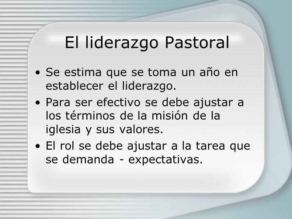 El liderazgo Pastoral La pastoral ha de dedicar tiempo a edificar la calidad de las personas en posiciones de liderazgo en la iglesia.