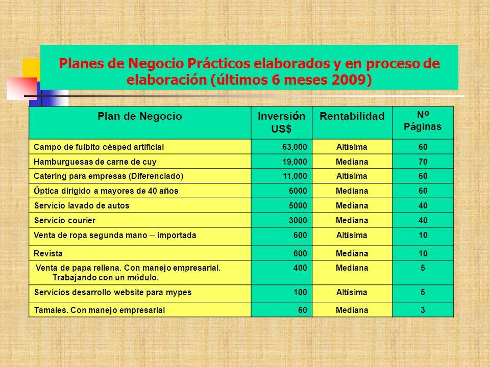 Planes de Negocio Prácticos elaborados y en proceso de elaboración (últimos 6 meses 2009) Plan de Negocio Inversi ó n US$ Rentabilidad N º P á ginas C