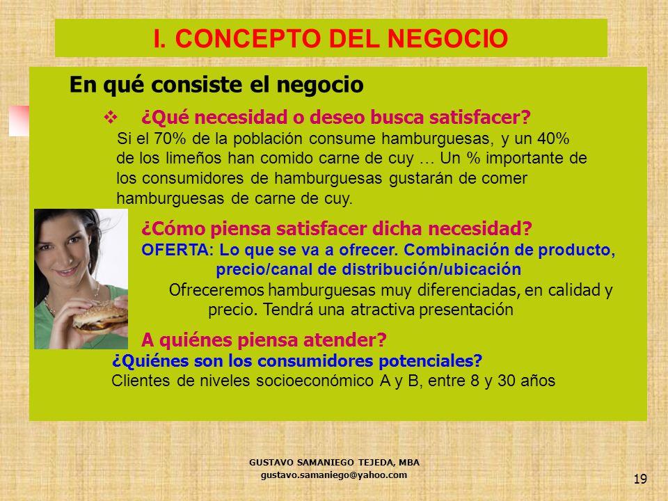 GUSTAVO SAMANIEGO TEJEDA, MBA gustavo.samaniego@yahoo.com 19 En qué consiste el negocio ¿Qué necesidad o deseo busca satisfacer? Si el 70% de la pobla