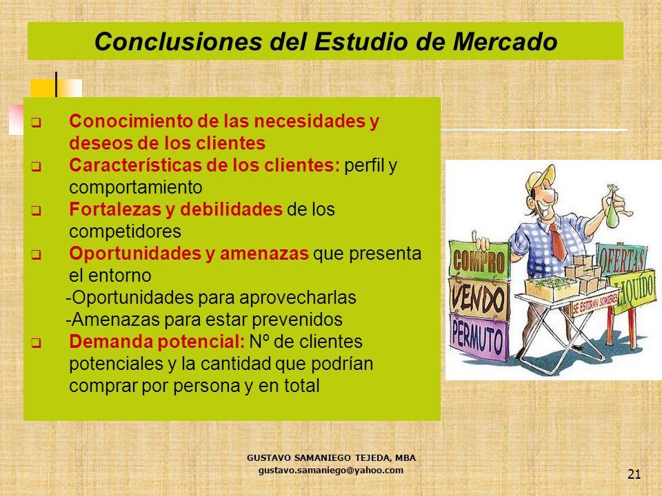 21 Conocimiento de las necesidades y deseos de los clientes Características de los clientes: perfil y comportamiento Fortalezas y debilidades de los c