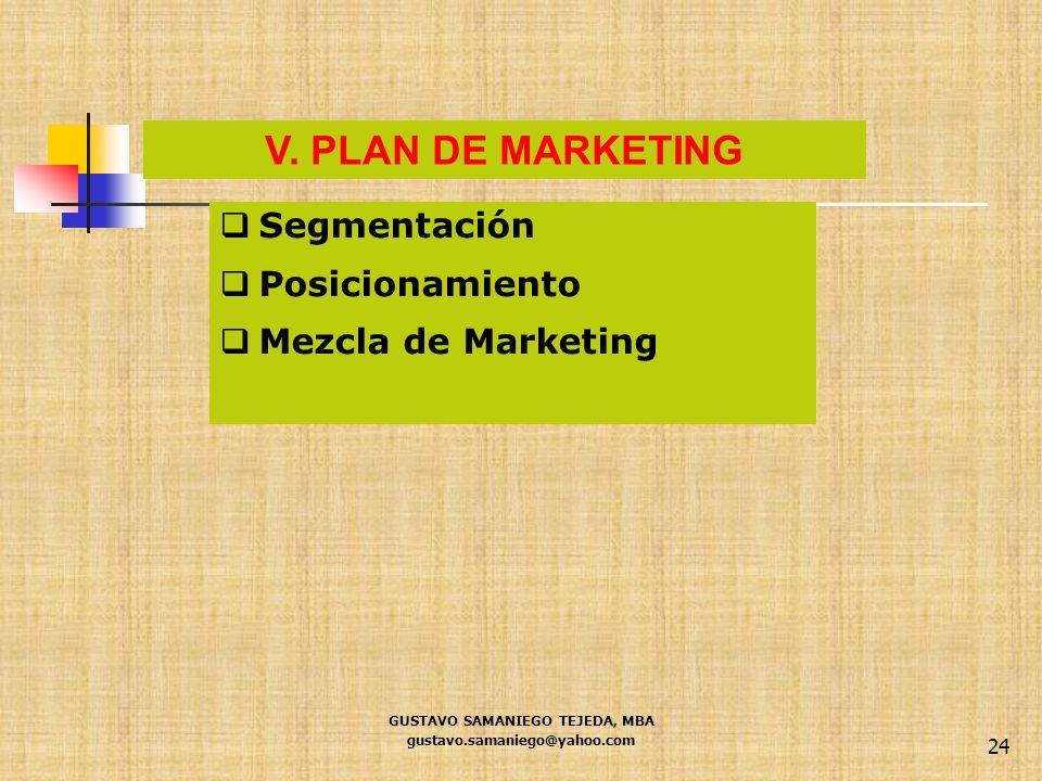 24 Segmentación Posicionamiento Mezcla de Marketing V. PLAN DE MARKETING GUSTAVO SAMANIEGO TEJEDA, MBA gustavo.samaniego@yahoo.com