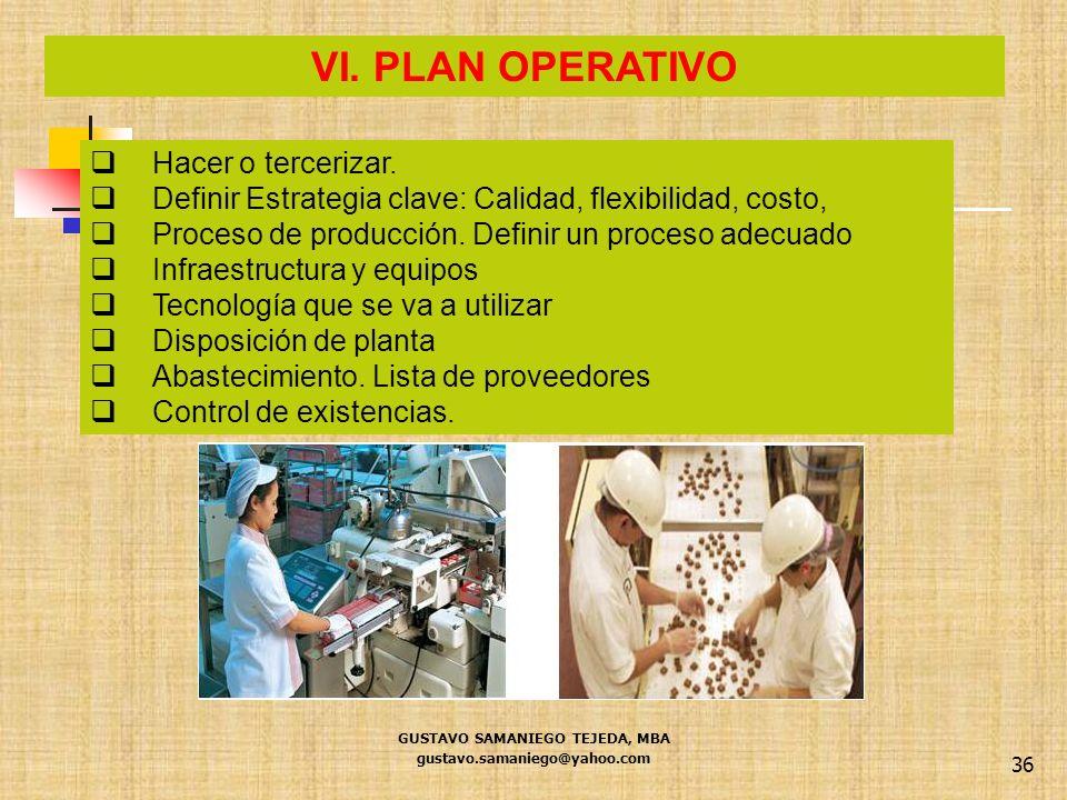 36 Hacer o tercerizar. Definir Estrategia clave: Calidad, flexibilidad, costo, Proceso de producción. Definir un proceso adecuado Infraestructura y eq