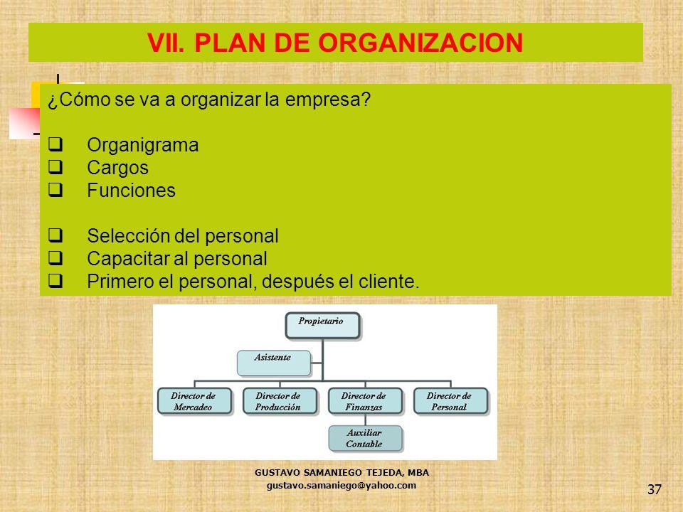 37 ¿Cómo se va a organizar la empresa? Organigrama Cargos Funciones Selección del personal Capacitar al personal Primero el personal, después el clien