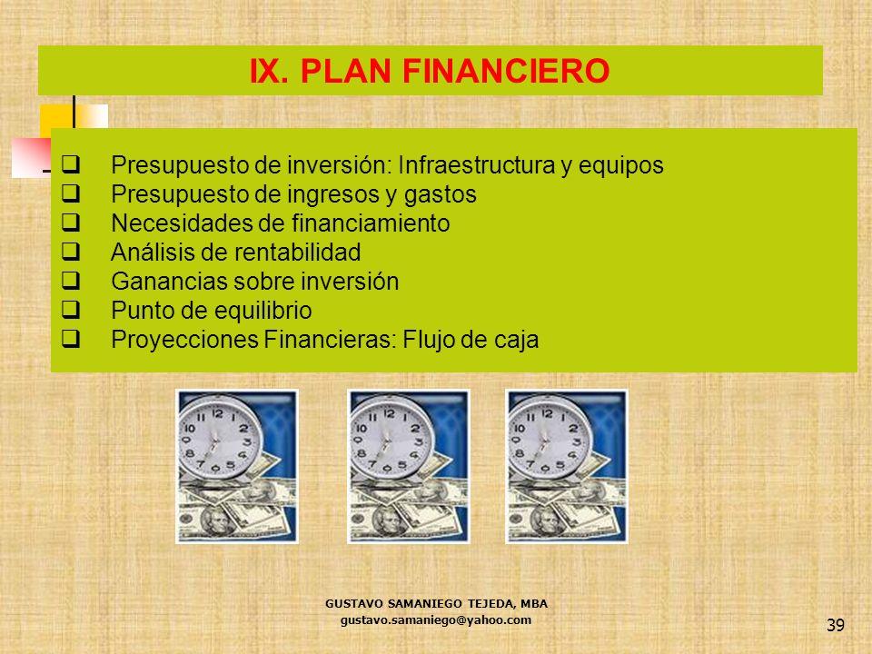 39 Presupuesto de inversión: Infraestructura y equipos Presupuesto de ingresos y gastos Necesidades de financiamiento Análisis de rentabilidad Gananci