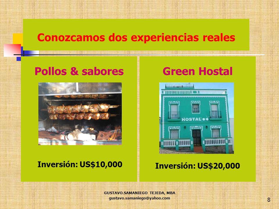 GUSTAVO.SAMANIEGO TEJEDA, MBA gustavo.samaniego@yahoo.com 8 Conozcamos dos experiencias reales Pollos & sabores Inversión: US$10,000 Green Hostal Inve