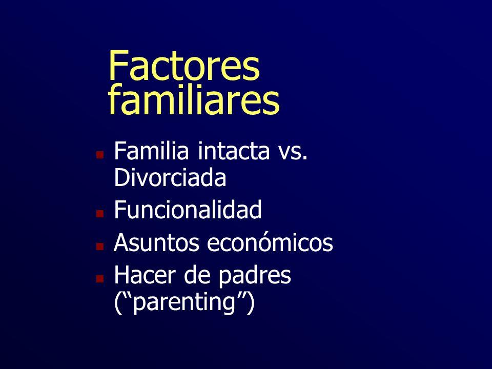 Factores familiares n Familia intacta vs. Divorciada n Funcionalidad n Asuntos económicos n Hacer de padres (parenting)