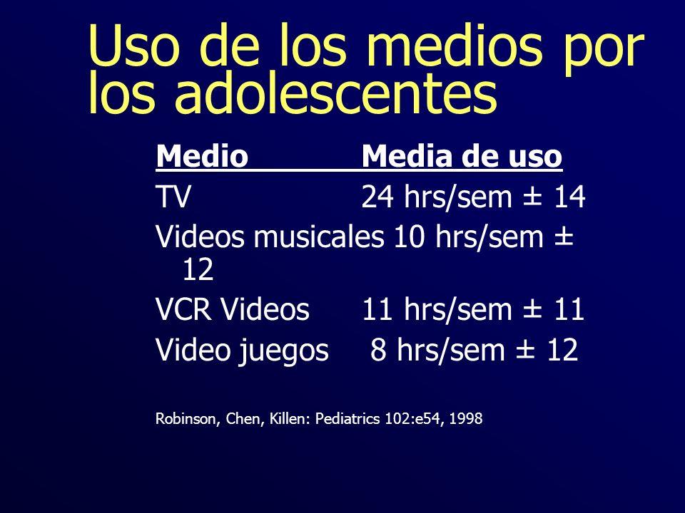 Uso de los medios por los adolescentes MedioMedia de uso TV24 hrs/sem ± 14 Videos musicales 10 hrs/sem ± 12 VCR Videos11 hrs/sem ± 11 Video juegos 8 h