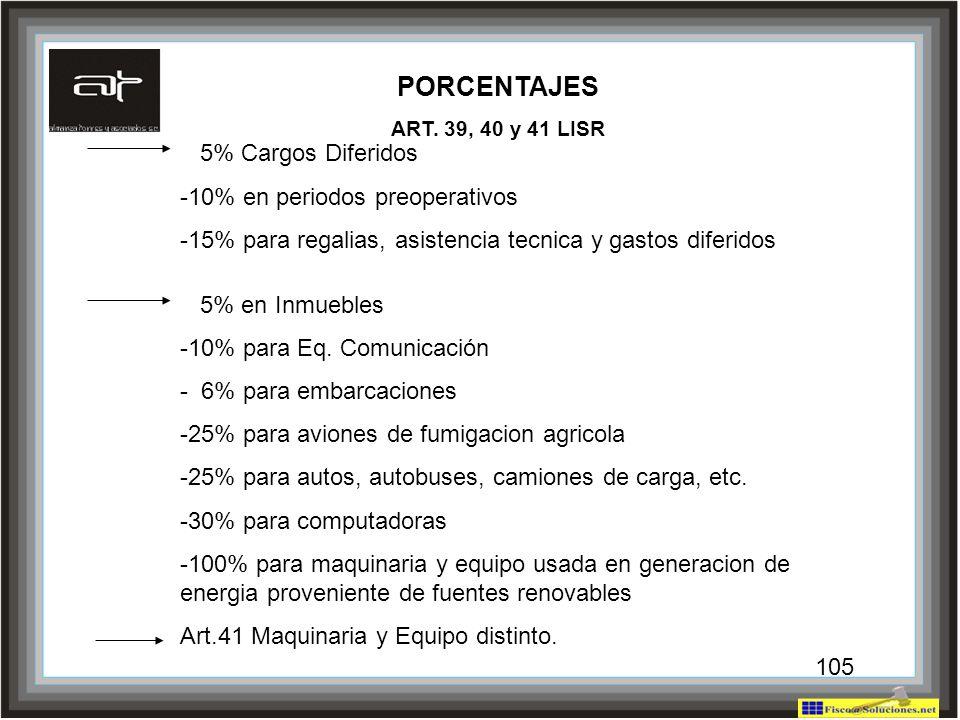 105 PORCENTAJES ART. 39, 40 y 41 LISR 5% Cargos Diferidos -10% en periodos preoperativos -15% para regalias, asistencia tecnica y gastos diferidos 5%