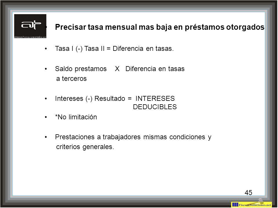 45 Precisar tasa mensual mas baja en préstamos otorgados Tasa I (-) Tasa II = Diferencia en tasas. Saldo prestamos X Diferencia en tasas a terceros In