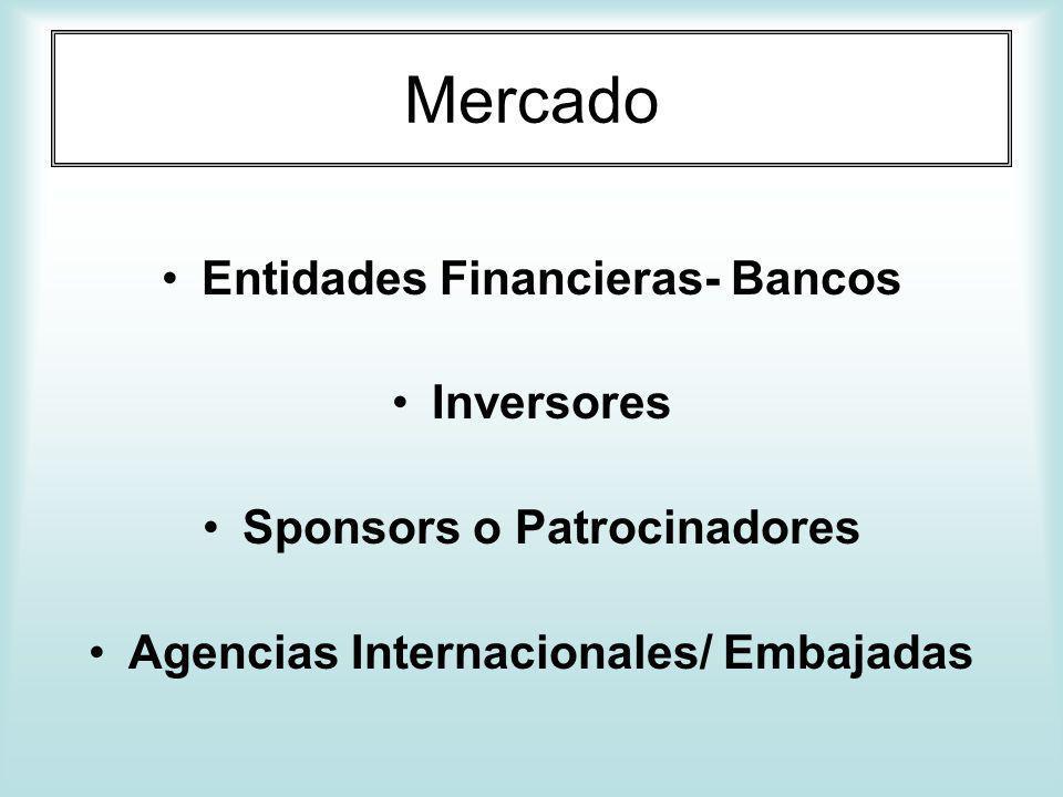 Mercado Entidades Financieras- Bancos Inversores Sponsors o Patrocinadores Agencias Internacionales/ Embajadas