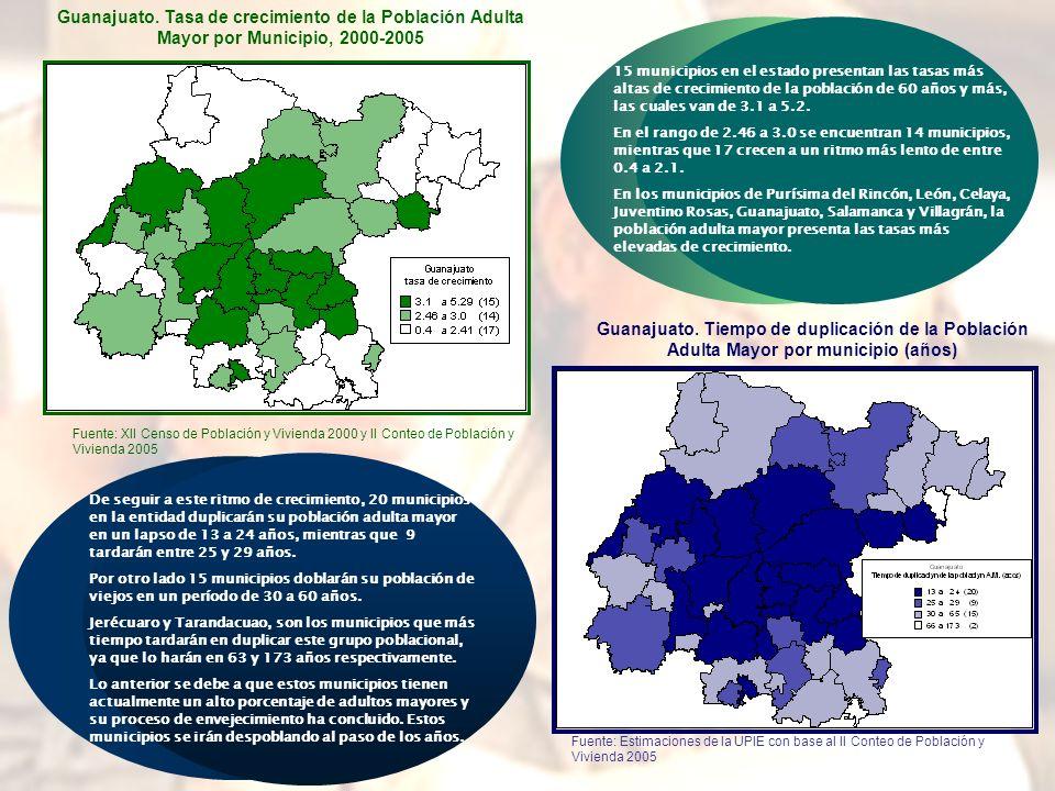 15 municipios en el estado presentan las tasas más altas de crecimiento de la población de 60 años y más, las cuales van de 3.1 a 5.2.