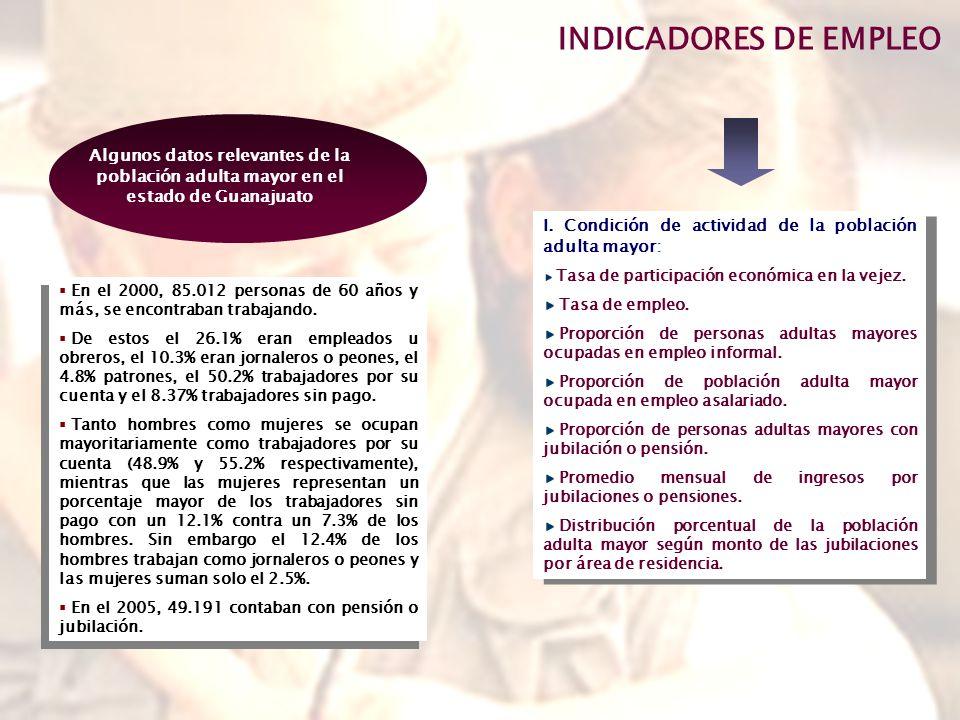 INDICADORES DE EMPLEO I.