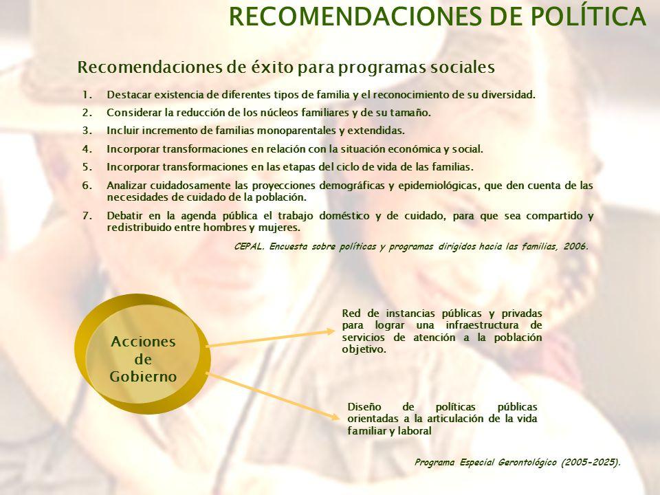 RECOMENDACIONES DE POLÍTICA Recomendaciones de éxito para programas sociales 1.Destacar existencia de diferentes tipos de familia y el reconocimiento de su diversidad.