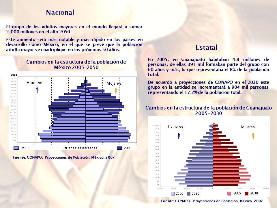 MUNICIPIO: MOROLEÓN Estructura Territorial * Población Total:46,751 * Hombres:46.6% * Mujeres:53.4% * Urbano:41,909 * Rural:4,842 * Población adulta mayor:5,663 * Grado de envejecimiento:12.1% * Relación de dependencia:20.2 *** Grado de intensidad migratoria:Medio Estructura Familiar * Total de Hogares:11,973 ** Hogares con ingresos de más de 1 s.m.