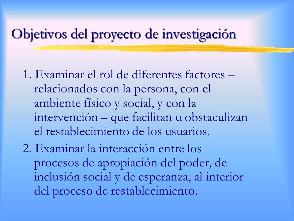 Objetivos del proyecto de investigación 1.