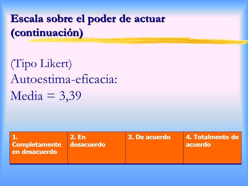 Escala sobre el poder de actuar (continuación) Escala sobre el poder de actuar (continuación) (Tipo Likert) Autoestima-eficacia: Media = 3,39 1.