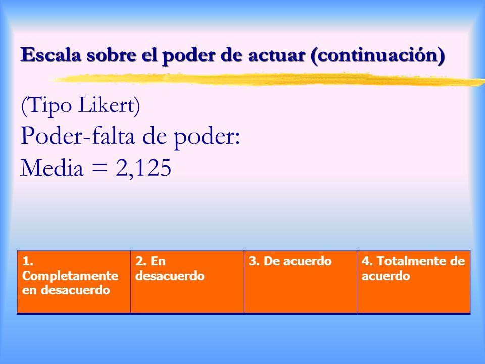 Escala sobre el poder de actuar (continuación) Escala sobre el poder de actuar (continuación) (Tipo Likert) Poder-falta de poder: Media = 2,125 1.