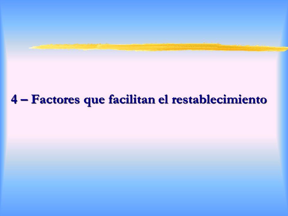 4 – Factores que facilitan el restablecimiento