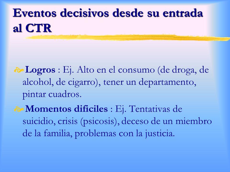 Eventos decisivos desde su entrada al CTR Eventos decisivos desde su entrada al CTR Logros : Ej.