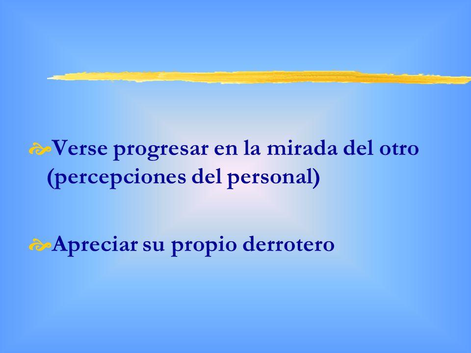 Verse progresar en la mirada del otro (percepciones del personal) Apreciar su propio derrotero