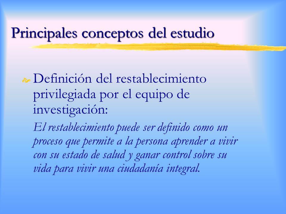 Conceptos clave z La reapropiación del poder de actuar z La inclusión social z La esperanza